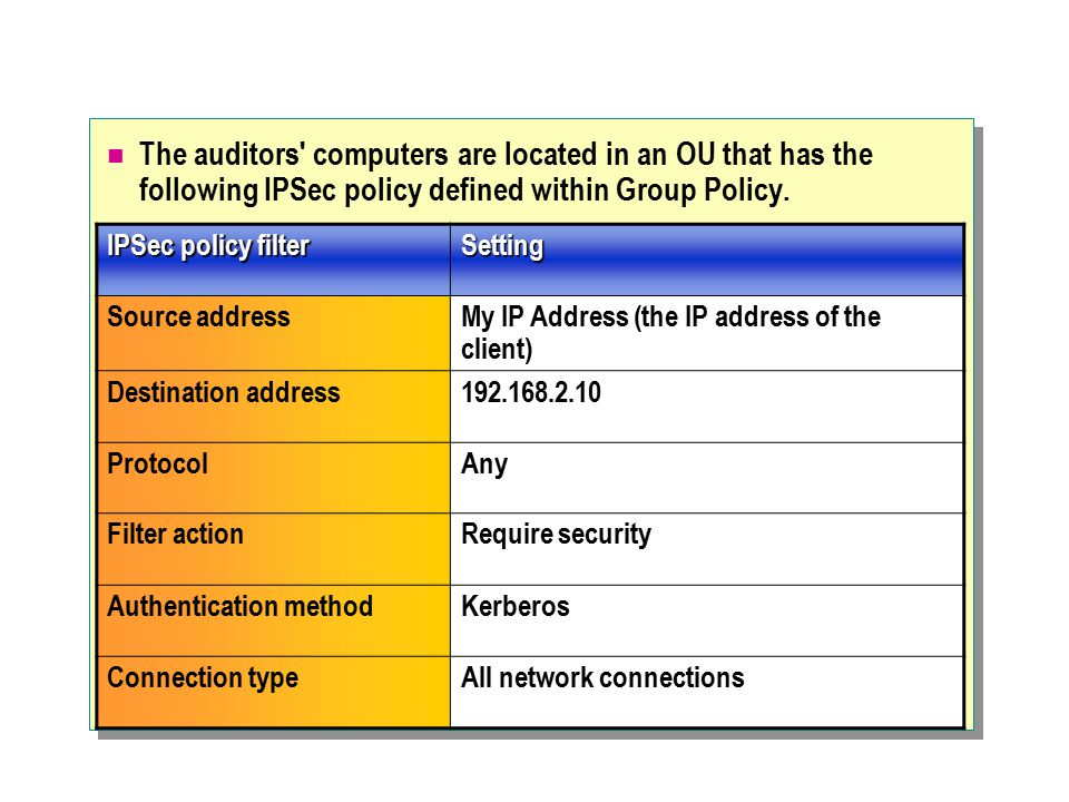 The auditors computers are located in an OU that has the following IPSec policy defined within Group Policy.