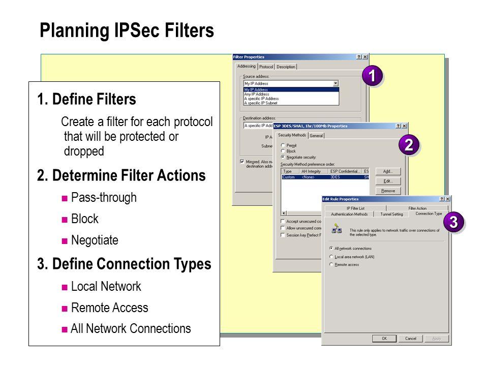 Planning IPSec Filters 1.