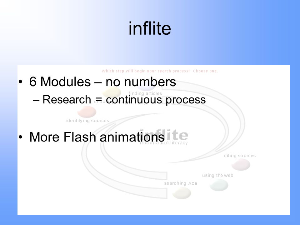6 Modules – no numbers –Research = continuous process More Flash animations