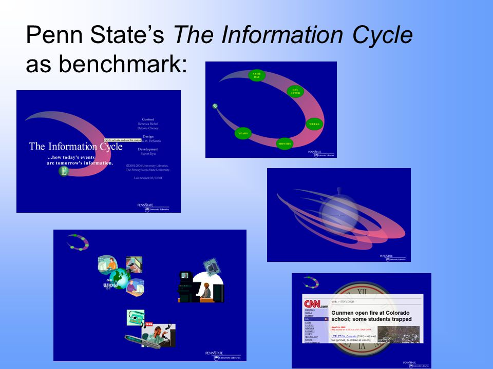 Penn State's The Information Cycle as benchmark: