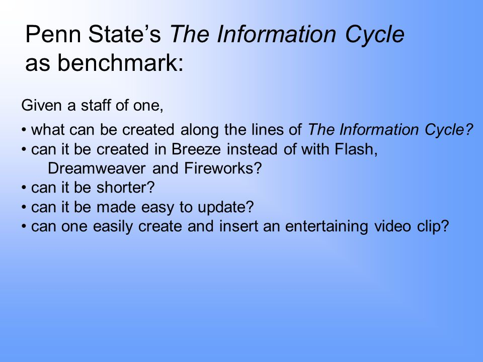 Penn State's The Information Cycle as benchmark: Given a staff of one, what can be created along the lines of The Information Cycle.