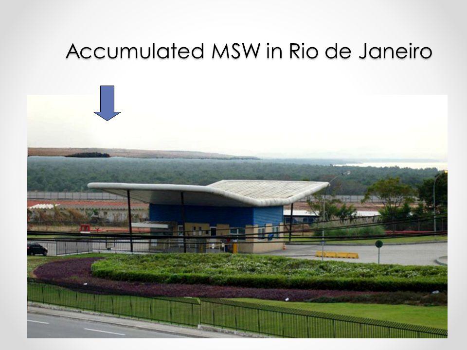 Accumulated MSW in Rio de Janeiro