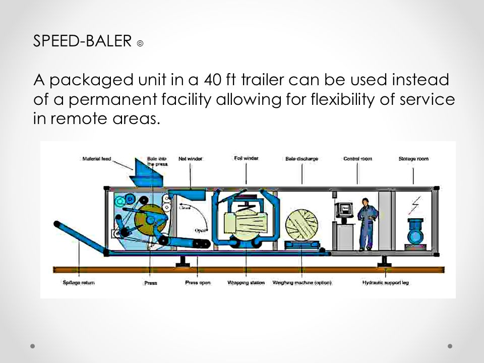 SPEED-BALER © A packaged unit in a 40 ft trailer can be used instead of a permanent facility allowing for flexibility of service in remote areas.