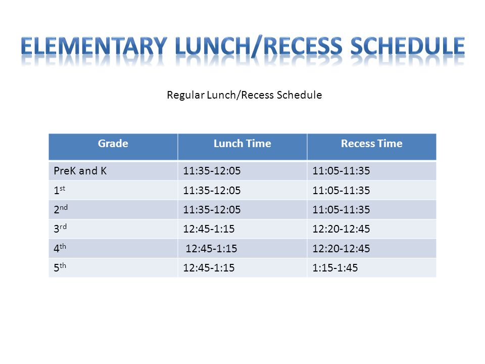 GradeLunch TimeRecess Time PreK and K11:35-12:0511:05-11:35 1 st 11:35-12:0511:05-11:35 2 nd 11:35-12:0511:05-11:35 3 rd 12:45-1:1512:20-12:45 4 th 12:45-1:1512:20-12:45 5 th 12:45-1:151:15-1:45 Regular Lunch/Recess Schedule