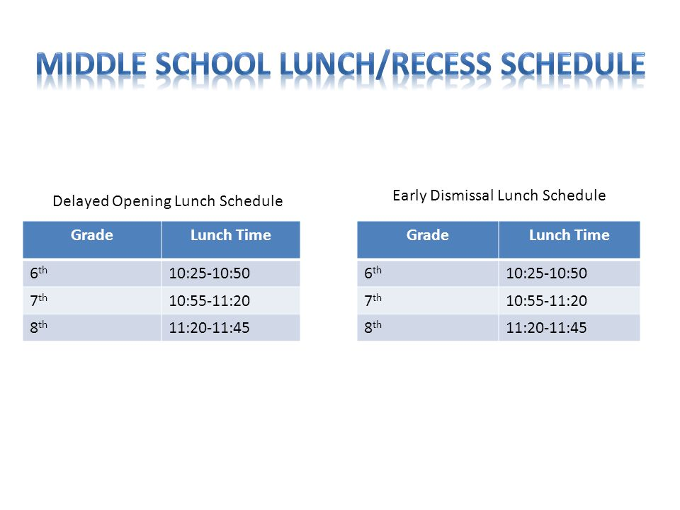 GradeLunch Time 6 th 10:25-10:50 7 th 10:55-11:20 8 th 11:20-11:45 Delayed Opening Lunch Schedule GradeLunch Time 6 th 10:25-10:50 7 th 10:55-11:20 8 th 11:20-11:45 Early Dismissal Lunch Schedule
