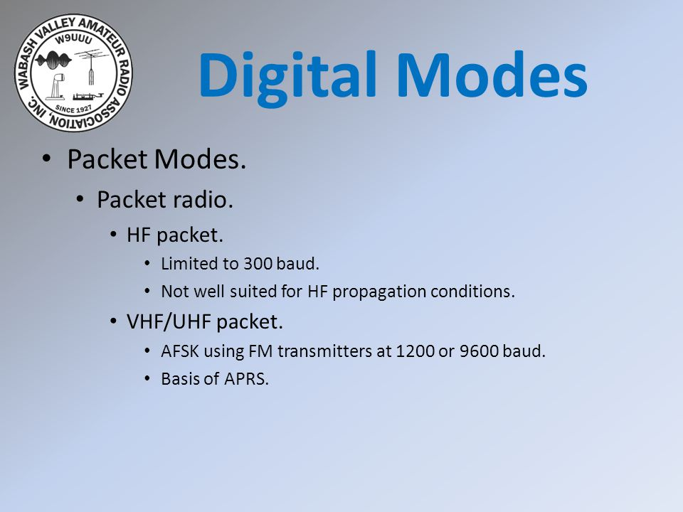 Packet Modes. Packet radio. HF packet. Limited to 300 baud.