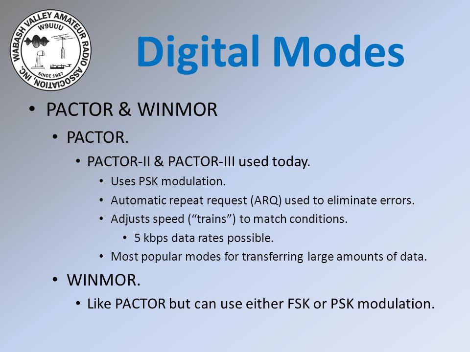 PACTOR & WINMOR PACTOR. PACTOR-II & PACTOR-III used today.