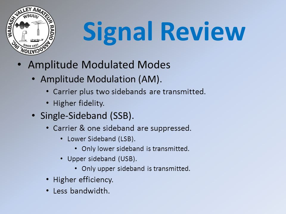 Amplitude Modulated Modes Amplitude Modulation (AM).