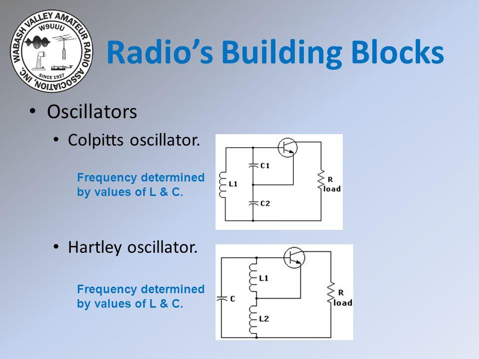 Oscillators Colpitts oscillator. Hartley oscillator.