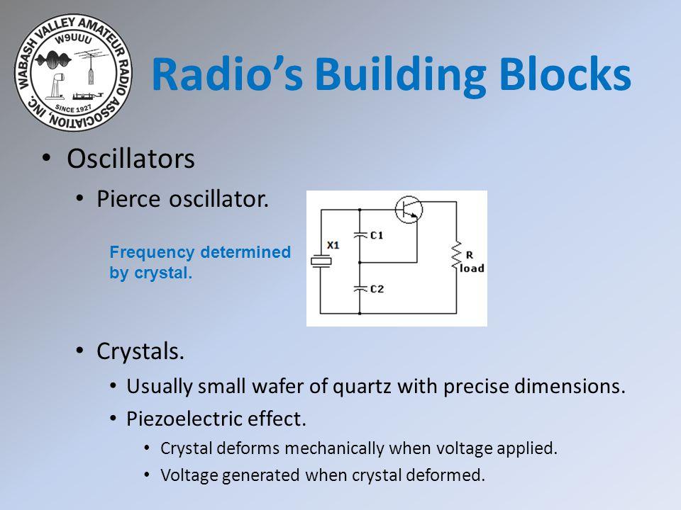 Oscillators Pierce oscillator. Crystals. Usually small wafer of quartz with precise dimensions.