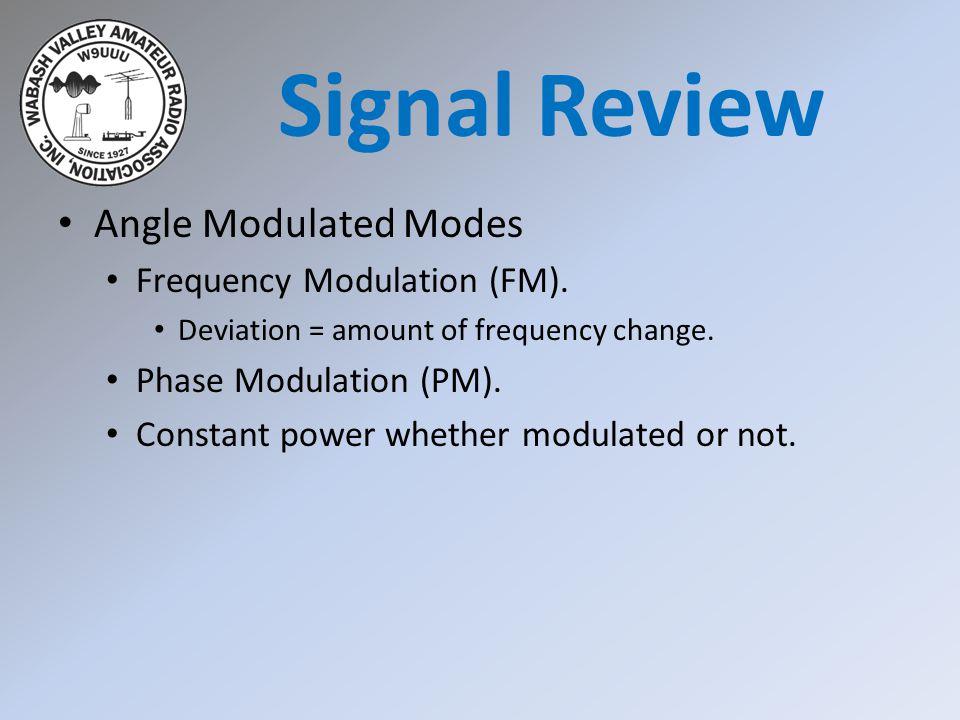 Packet Modes.Packet basics. Error detection. Cyclic Redundancy Check (CRC).