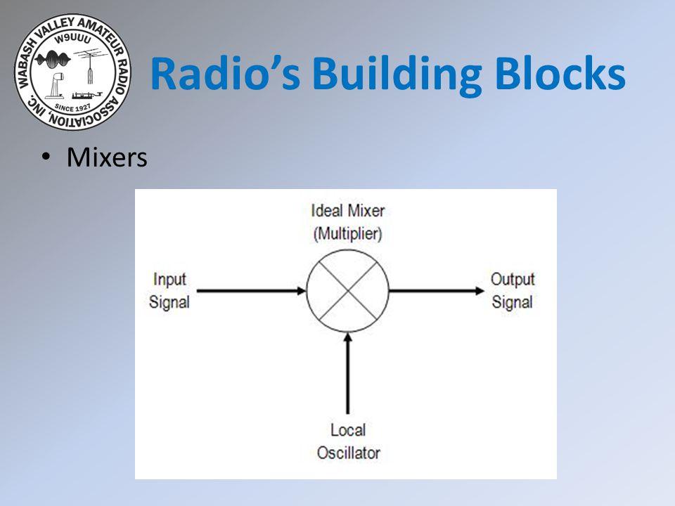 Mixers Radio's Building Blocks