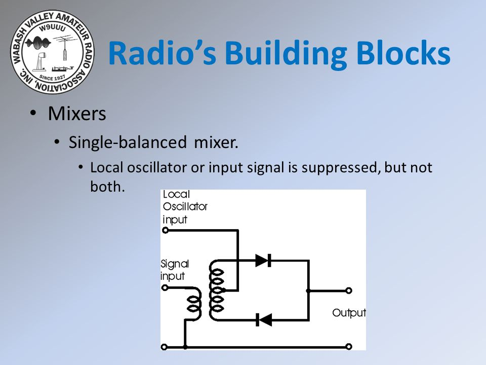 Mixers Single-balanced mixer. Local oscillator or input signal is suppressed, but not both.