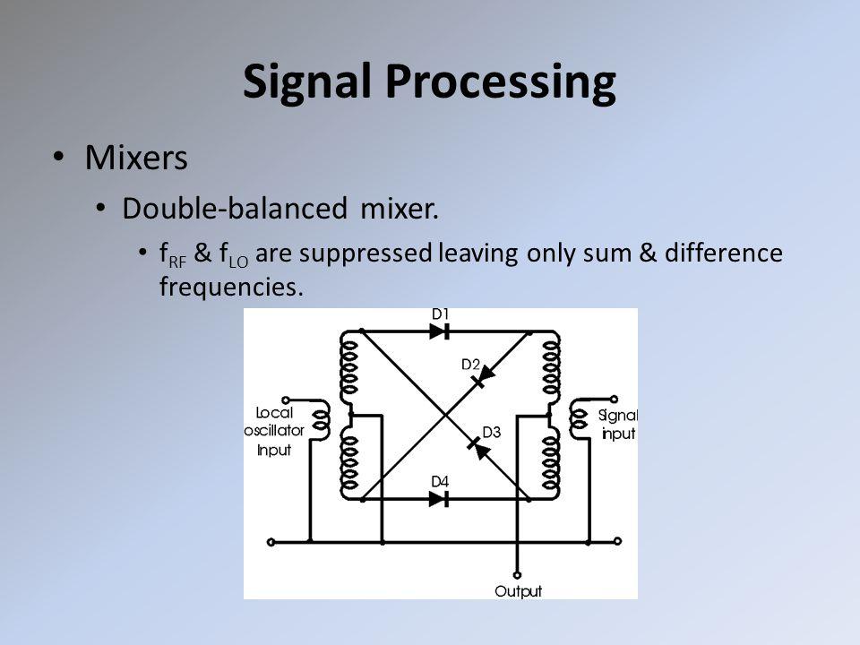 Signal Processing Mixers Double-balanced mixer.