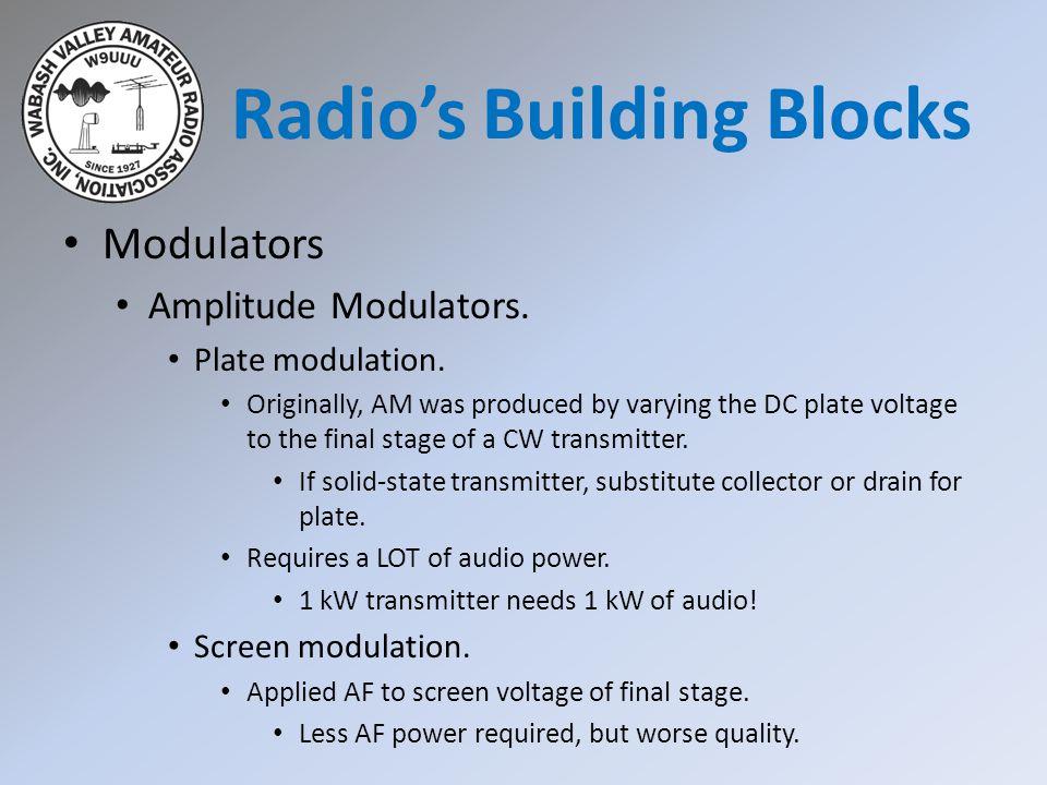Modulators Amplitude Modulators. Plate modulation.