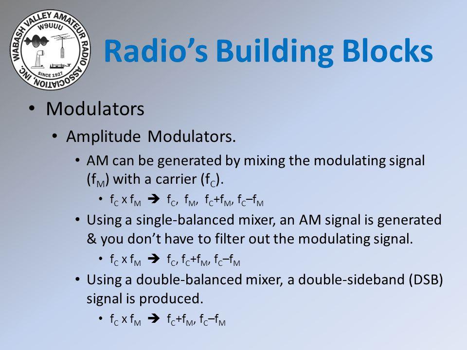 Modulators Amplitude Modulators.