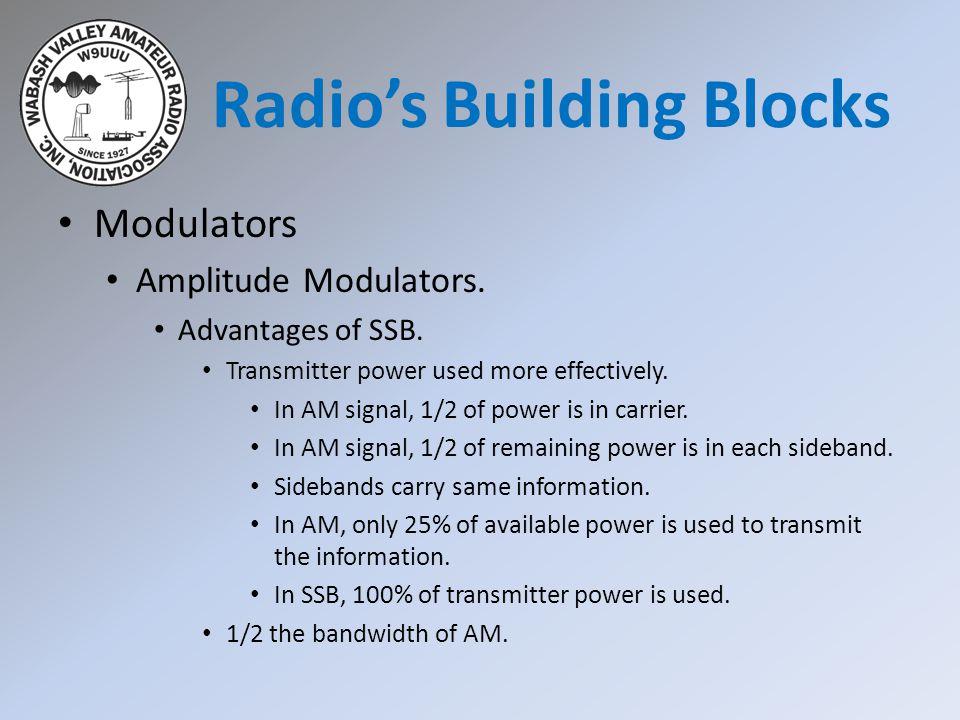 Modulators Amplitude Modulators. Advantages of SSB.