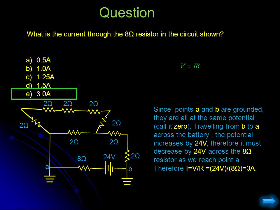 What is the current through the 8Ω resistor in the circuit shown? Question a)0.5A b)1.0A c)1.25A d)1.5A e)3.0A 2Ω2Ω 8Ω8Ω 2Ω2Ω 2Ω2Ω Since points a and