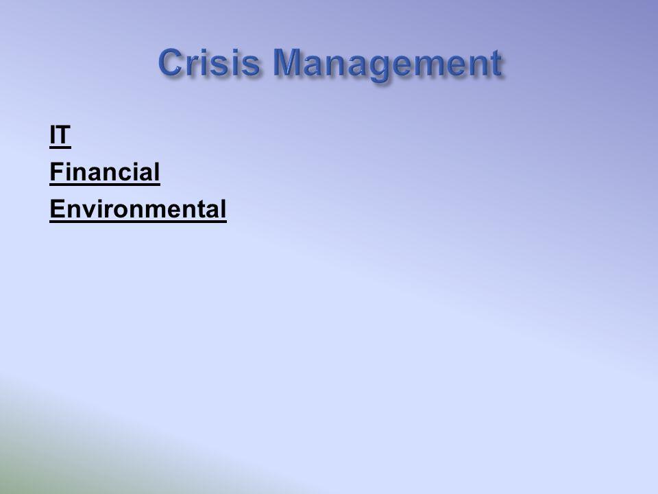 IT Financial Environmental