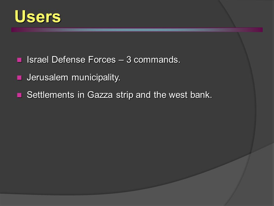 Users Israel Defense Forces – 3 commands. Israel Defense Forces – 3 commands.