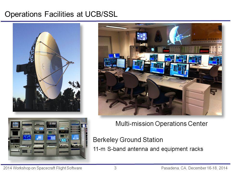 2014 Workshop on Spacecraft Flight Software 4 Pasadena, CA, December 16-18, 2014 S/C FUV MIGHTI EUV IVM ICON Mission Implementation