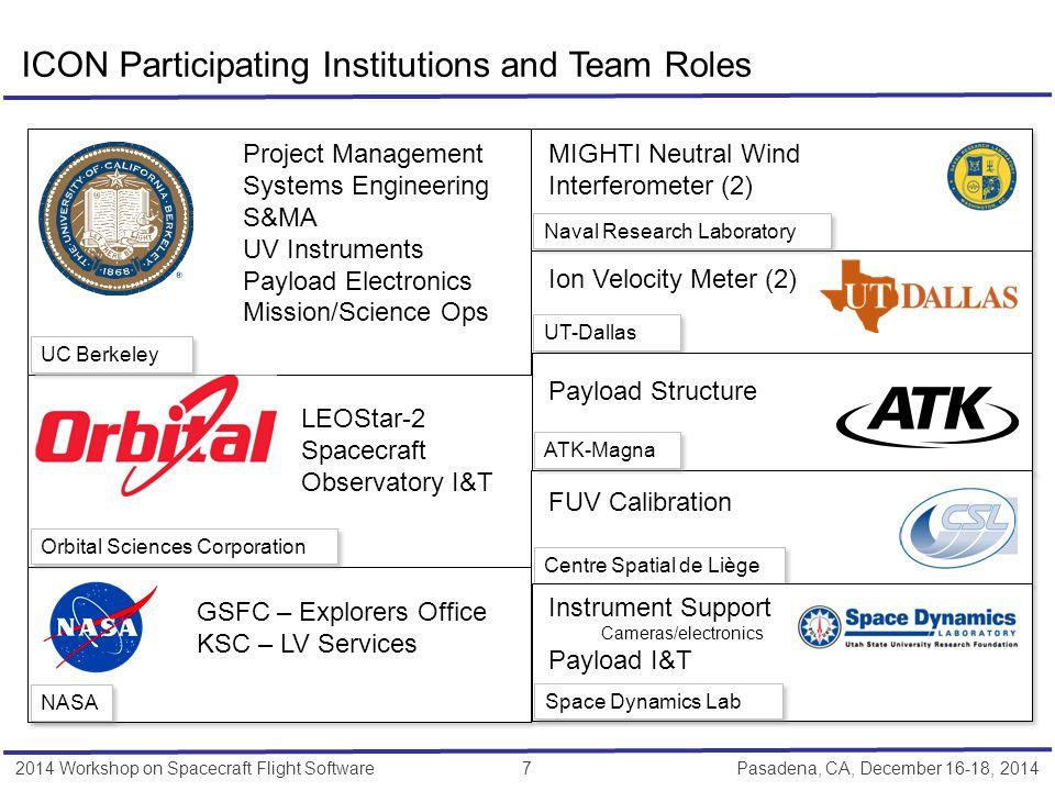 2014 Workshop on Spacecraft Flight Software 18 Pasadena, CA, December 16-18, 2014  The U.C.
