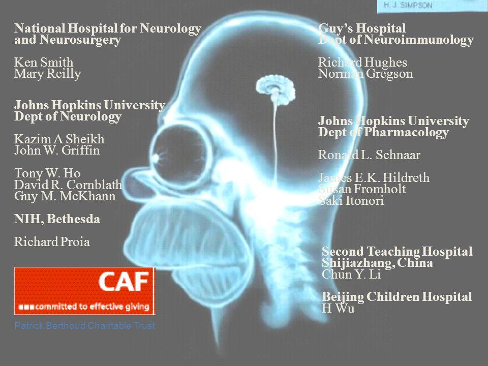 Johns Hopkins University Dept of Neurology Kazim A Sheikh John W.