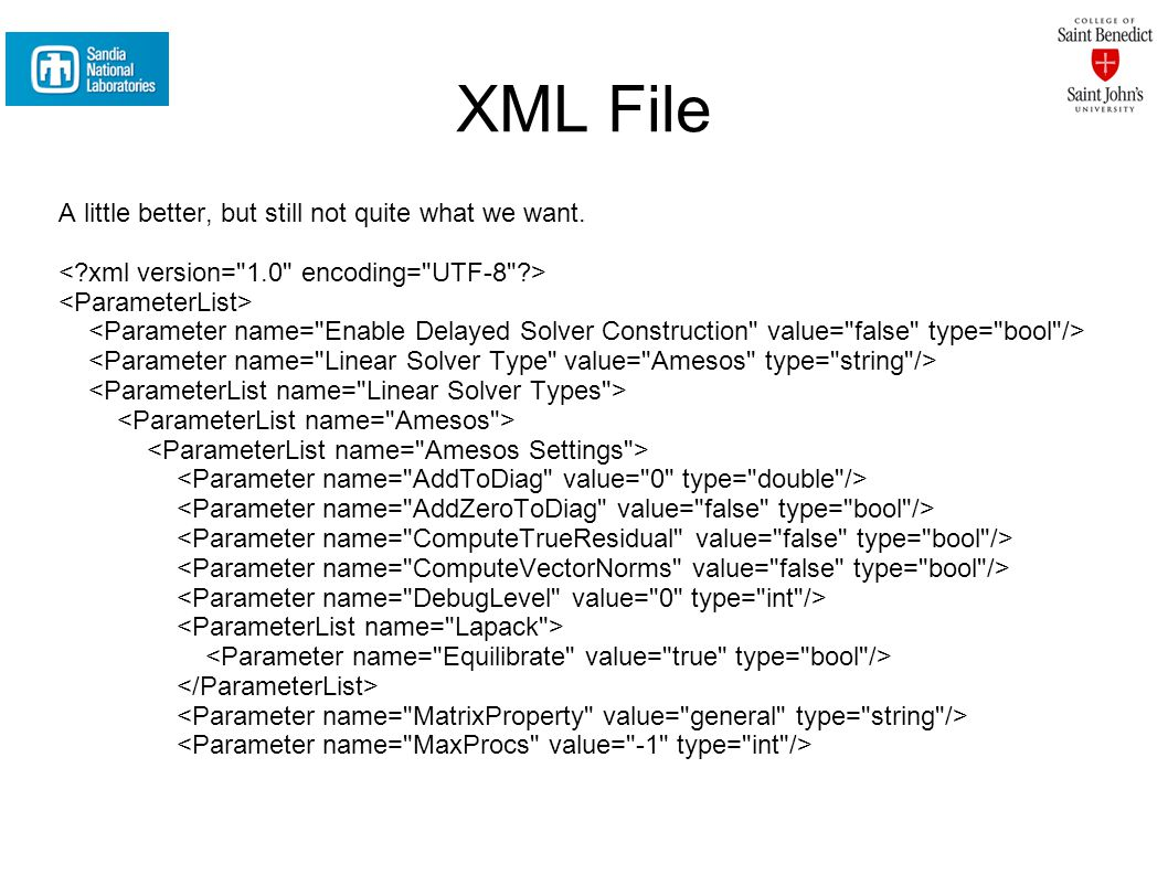 XML File A little better, but still not quite what we want.