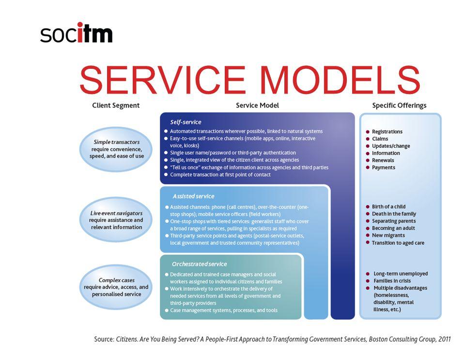 SERVICE MODELS www.socitm.net