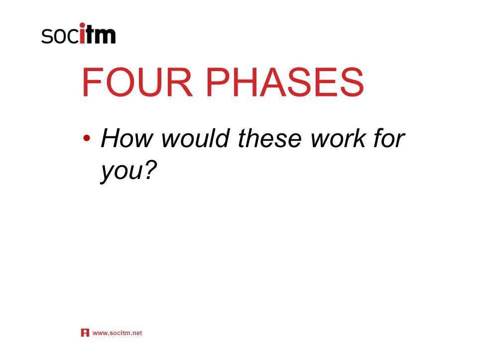 FOUR PHASES How would these work for you? www.socitm.net
