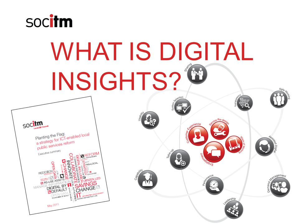 WHAT IS DIGITAL INSIGHTS?
