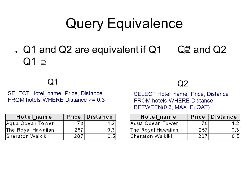 Query Equivalence ● Q1 and Q2 are equivalent if Q1 Q2 and Q2 Q1 SELECT Hotel_name, Price, Distance FROM hotels WHERE Distance >= 0.3 Q1 SELECT Hotel_n