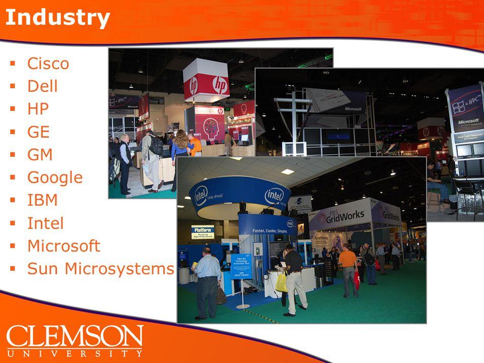 Industry  Cisco  Dell  HP  GE  GM  Google  IBM  Intel  Microsoft  Sun Microsystems