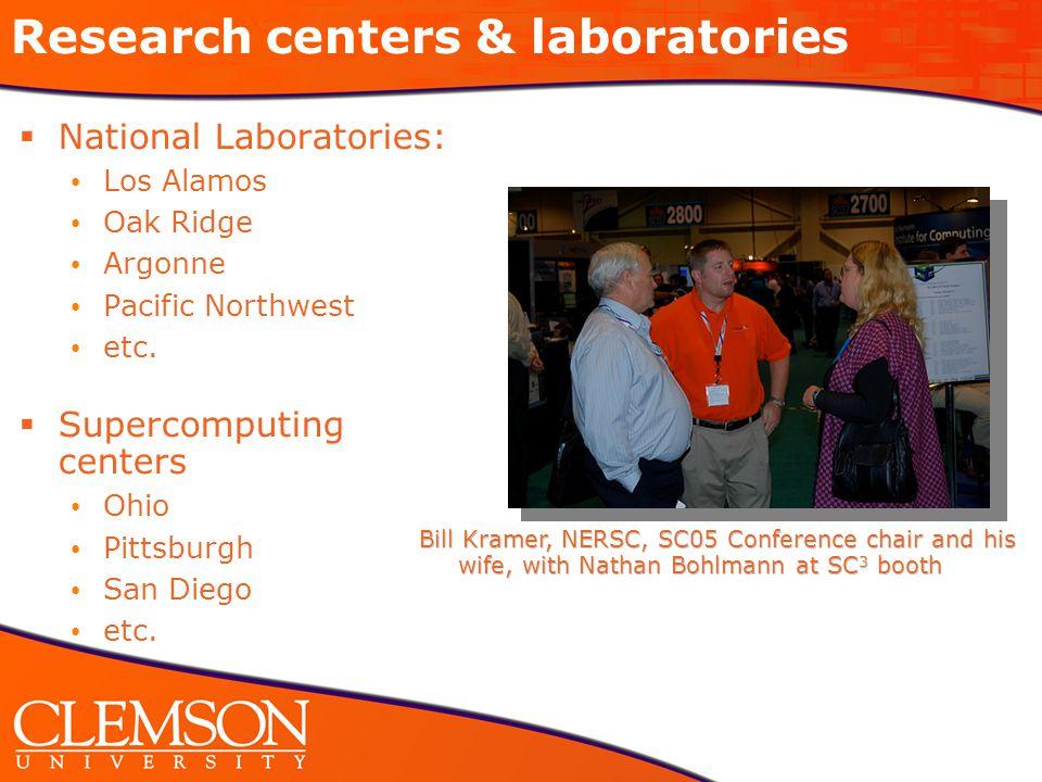 Research centers & laboratories  National Laboratories: Los Alamos Oak Ridge Argonne Pacific Northwest etc.