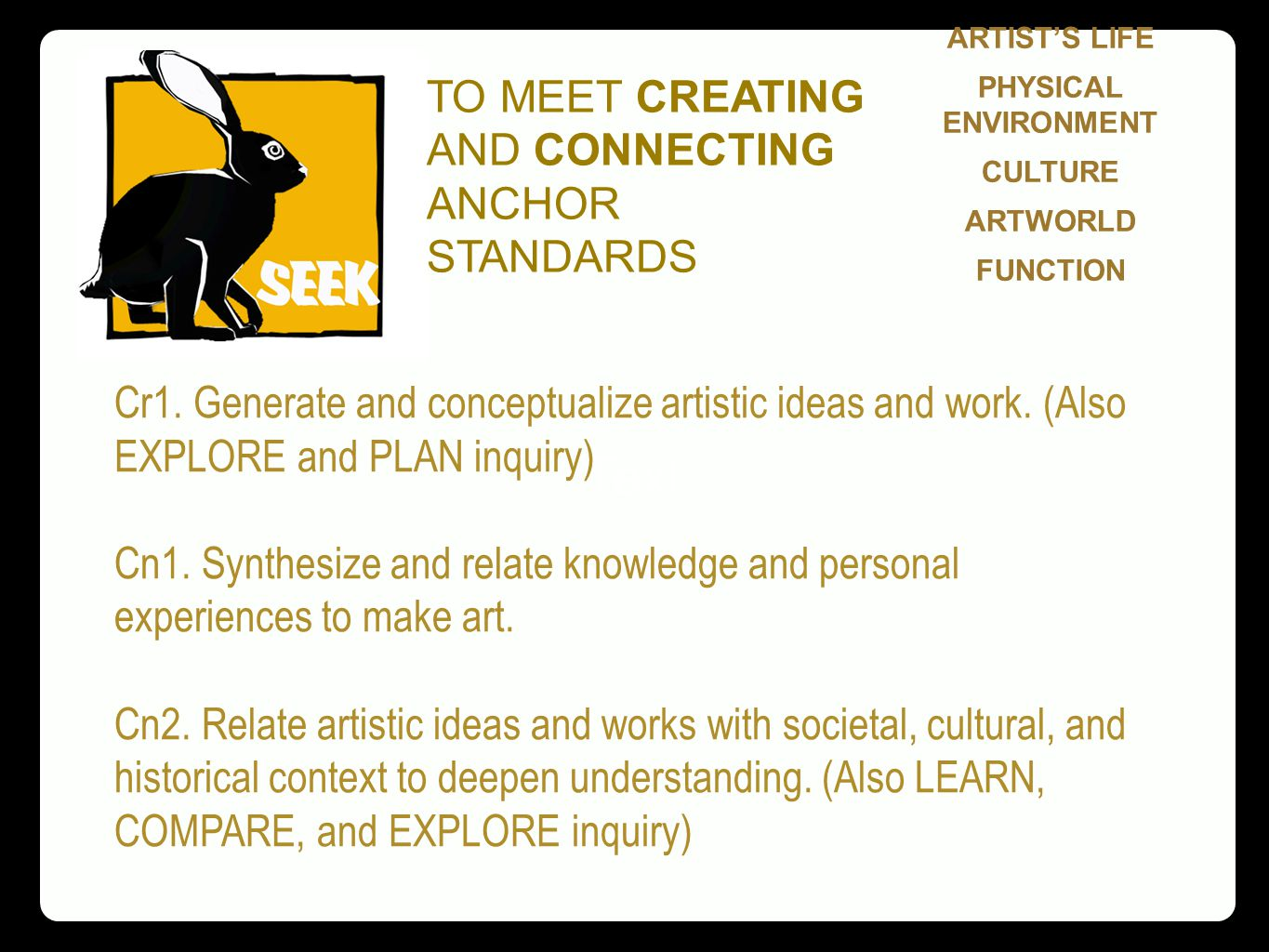 Text ARTIST'S LIFE PHYSICAL ENVIRONMENT CULTURE ARTWORLD FUNCTION TO MEET CREATING AND CONNECTING ANCHOR STANDARDS Cr1.