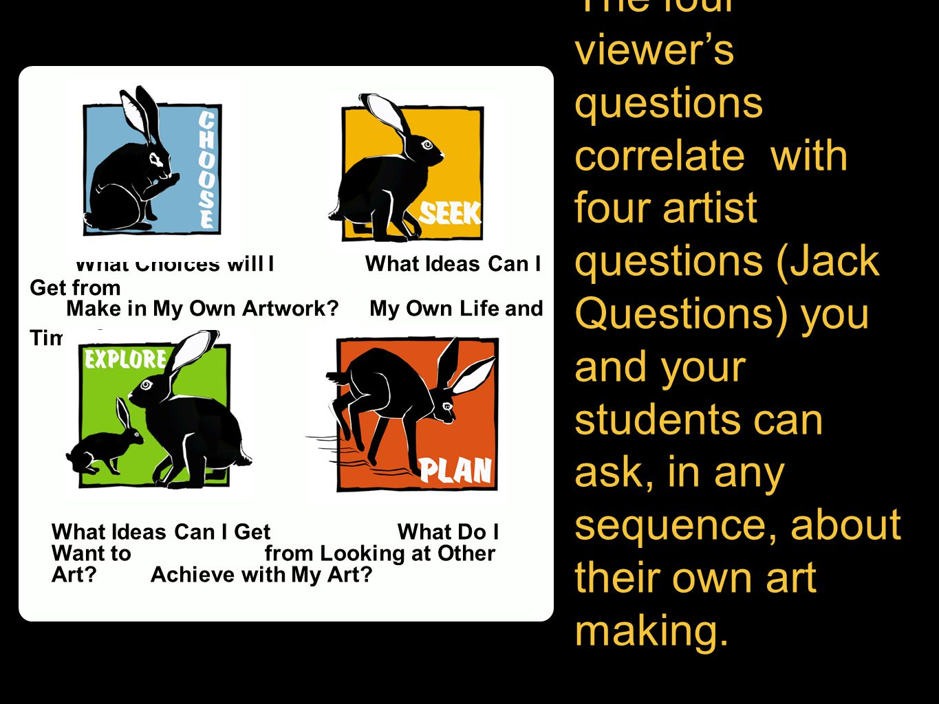 The four viewer's questions correlate with four artist questions (Jack Questions) you and your students can ask, in any sequence, about their own art making.