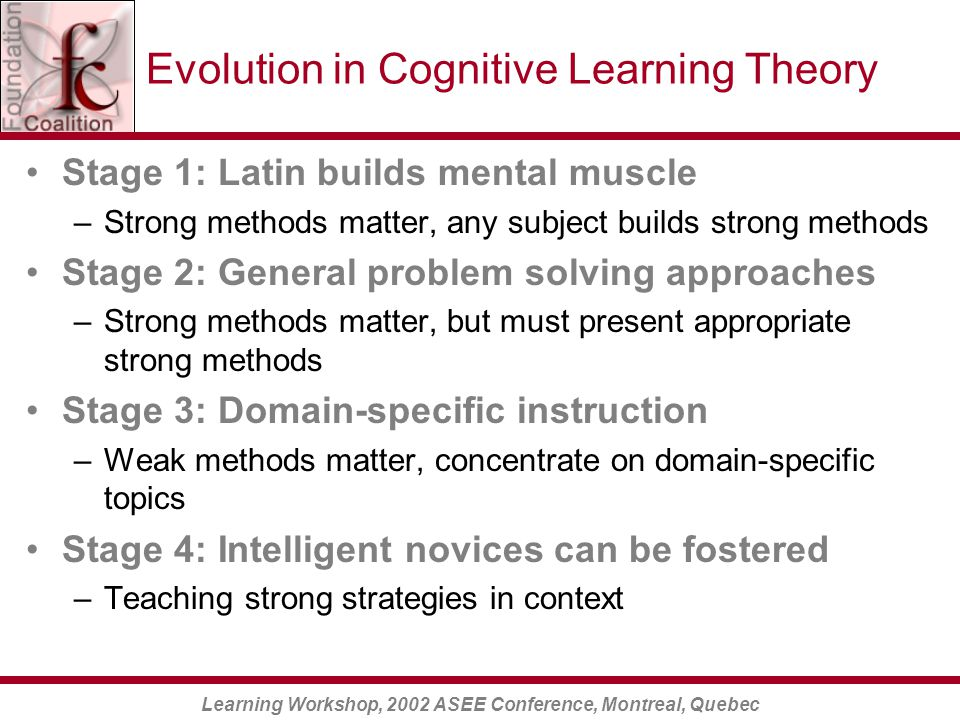 Learning Workshop, 2002 ASEE Conference, Montreal, Quebec Evolution in Cognitive Learning Theory Stage 1: Latin builds mental muscle –Strong methods matter, any subject builds strong methods Stage 2: General problem solving approaches –Strong methods matter, but must present appropriate strong methods Stage 3: Domain-specific instruction –Weak methods matter, concentrate on domain-specific topics Stage 4: Intelligent novices can be fostered –Teaching strong strategies in context
