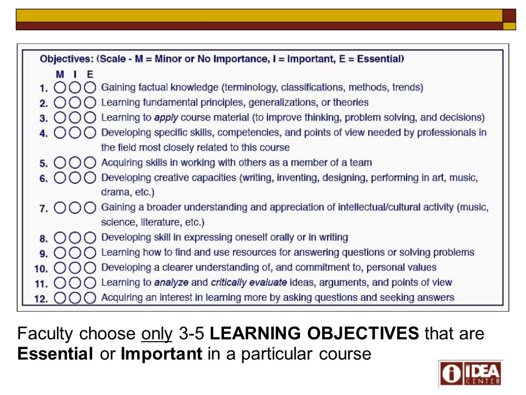 Faculty choose only 3-5 LEARNING OBJECTIVES that are Essential or Important in a particular course