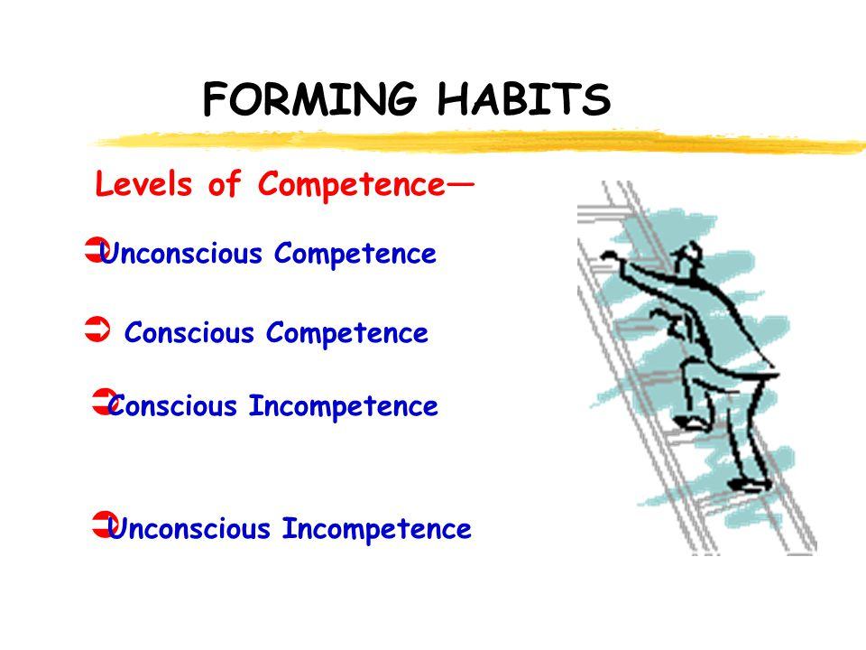 FORMING HABITS Levels of Competence— Ü Unconscious Incompetence Ü Conscious Incompetence Ü Conscious Competence Ü Unconscious Competence