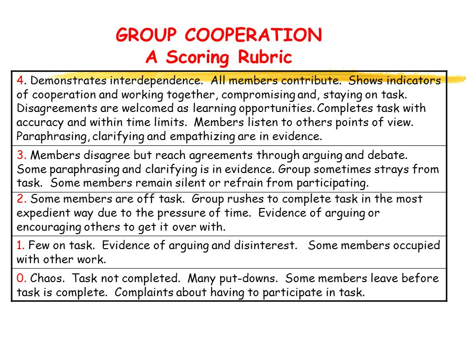 GROUP COOPERATION A Scoring Rubric 4. Demonstrates interdependence.
