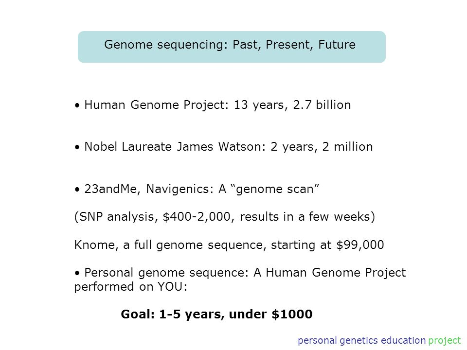 personal genetics education project Genome sequencing: Past, Present, Future Human Genome Project: 13 years, 2.7 billion Nobel Laureate James Watson: 2 years, 2 million 23andMe, Navigenics: A genome scan (SNP analysis, $400-2,000, results in a few weeks) Knome, a full genome sequence, starting at $99,000 Personal genome sequence: A Human Genome Project performed on YOU: Goal: 1-5 years, under $1000