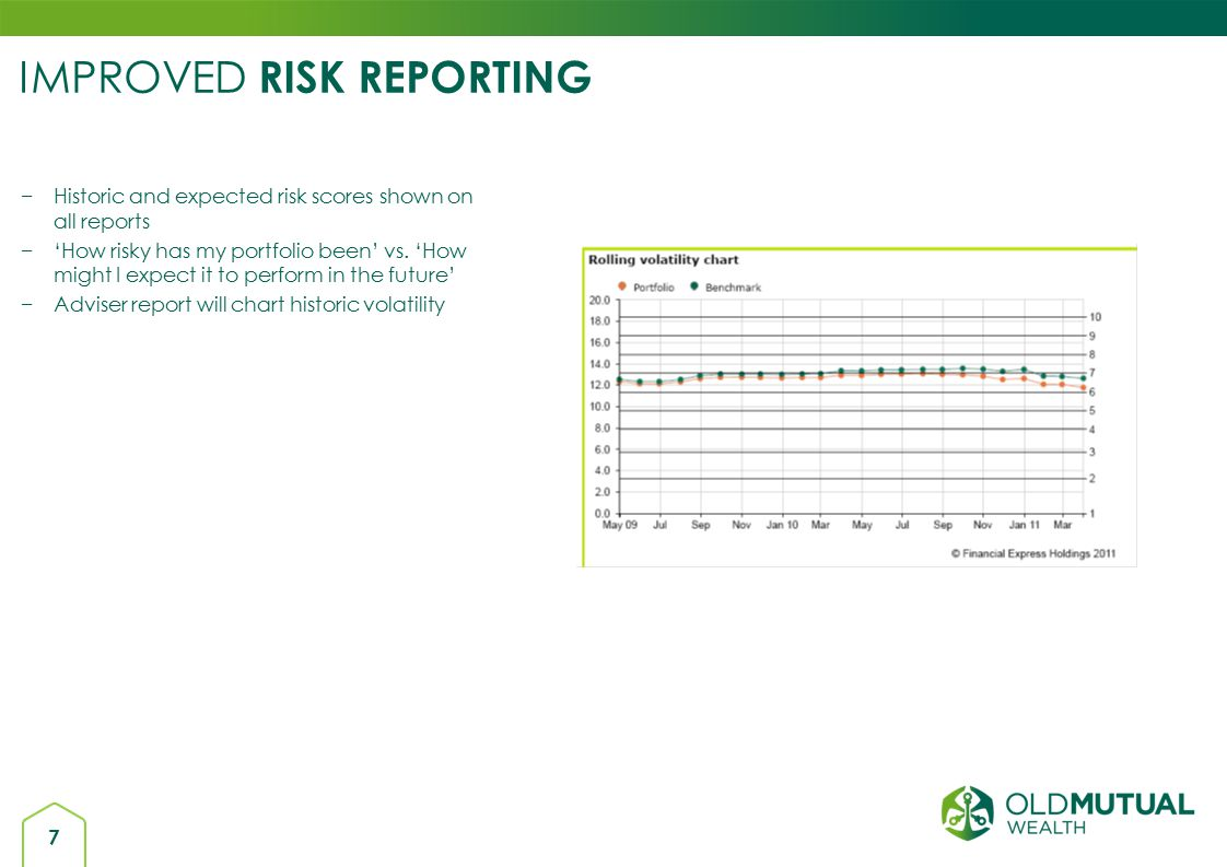 7 IMPROVED RISK REPORTING −Historic and expected risk scores shown on all reports −'How risky has my portfolio been' vs.