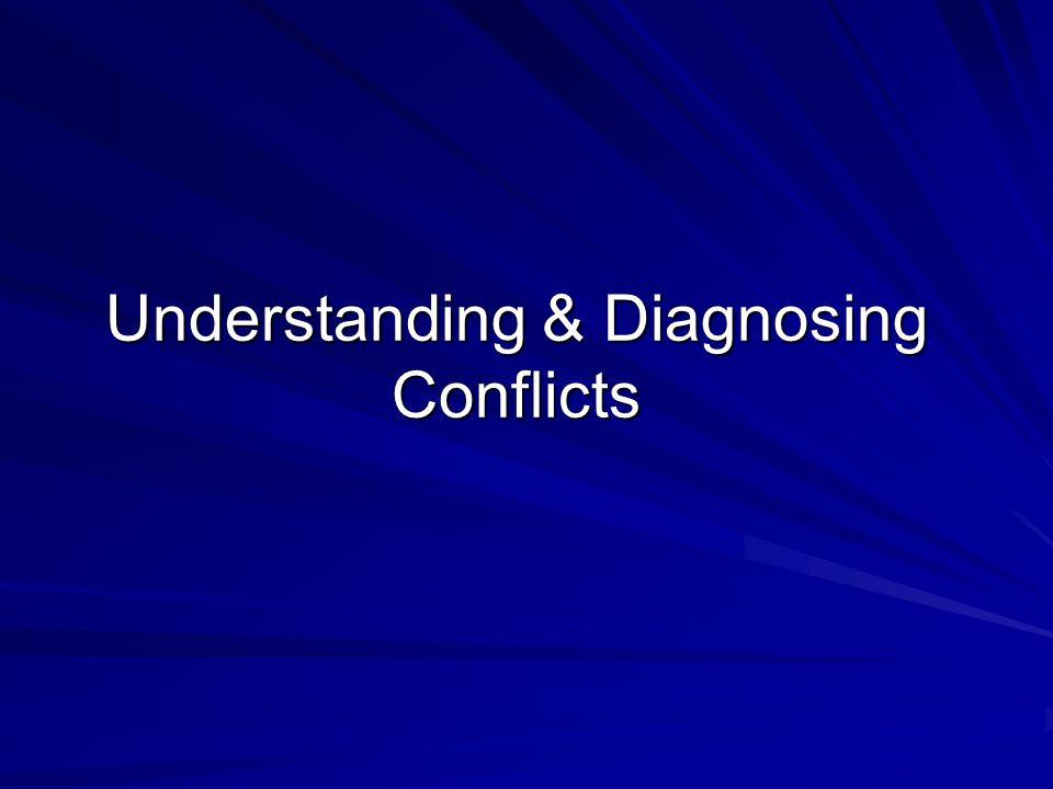 Conflicts can escalate & de- escalate