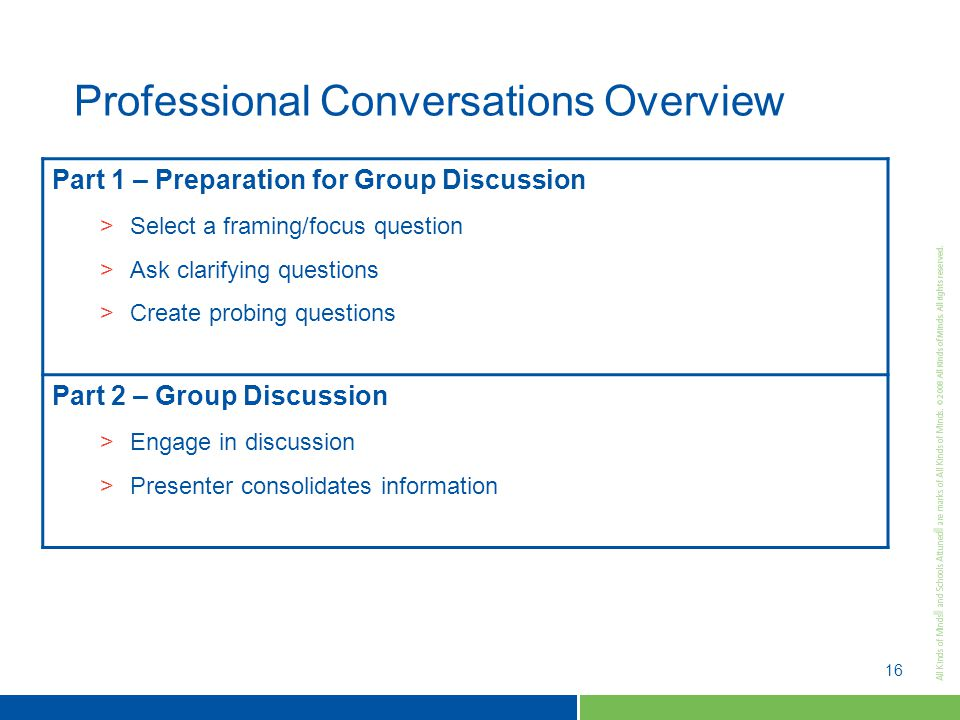 16 Professional Conversations Overview Part 1 – Preparation for Group Discussion >Select a framing/focus question >Ask clarifying questions >Create probing questions Part 2 – Group Discussion >Engage in discussion >Presenter consolidates information