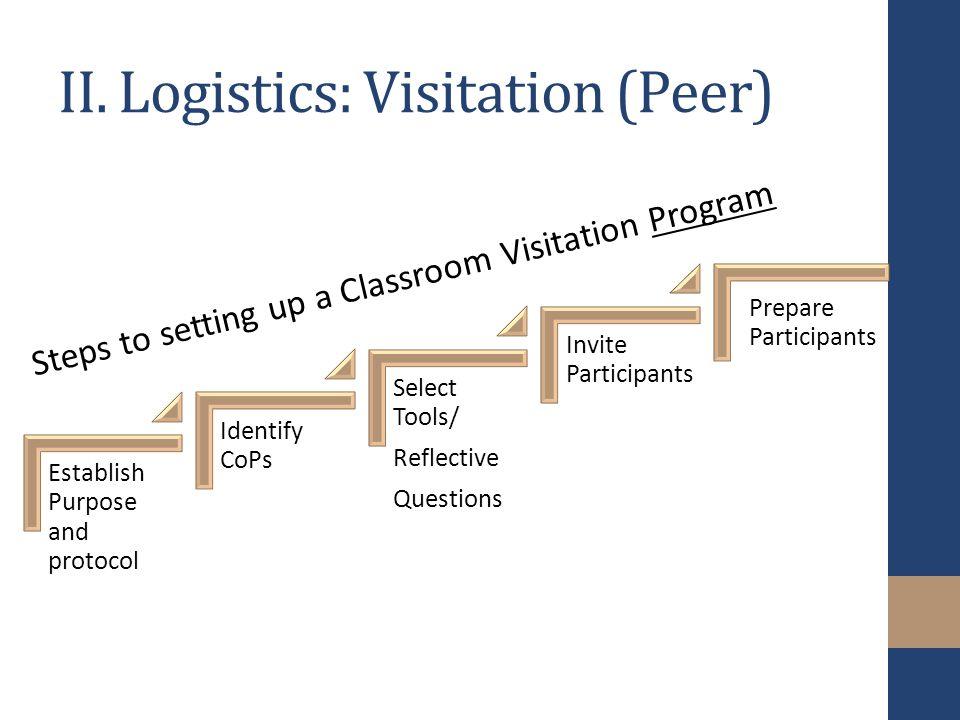 II. Logistics: Visitation (Peer) Establish Purpose and protocol Identify CoPs Select Tools/ Reflective Questions Invite Participants Prepare Participa