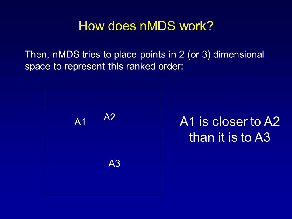 How does nMDS work? Then, nMDS tries to place points in 2 (or 3) dimensional space to represent this ranked order: A1 A2 A3 A1 is closer to A2 than it