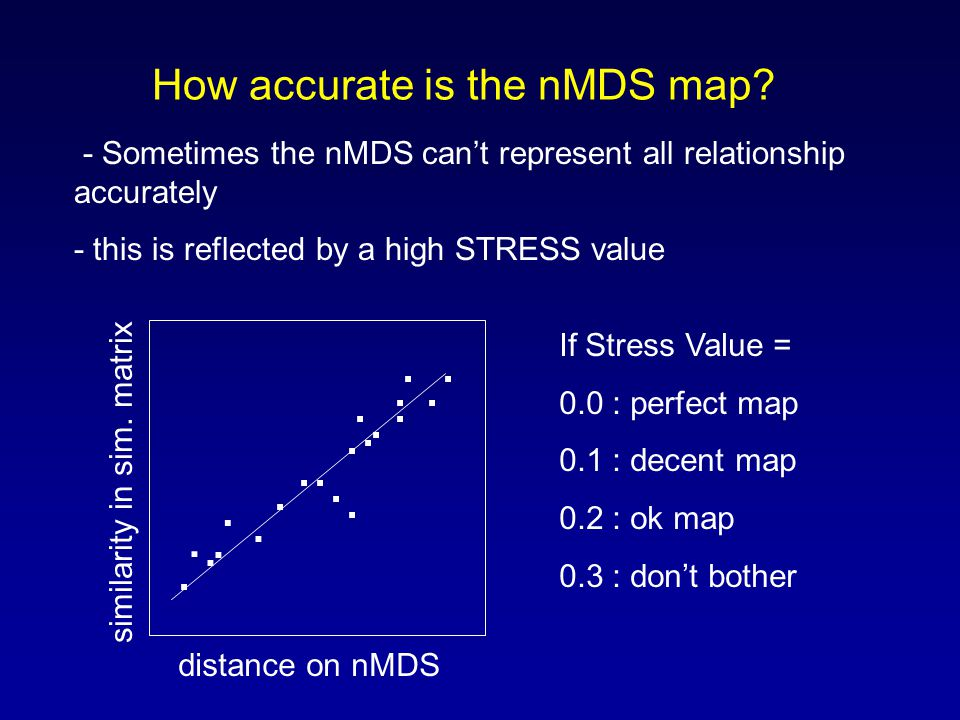 - Sometimes the nMDS can't represent all relationship accurately - this is reflected by a high STRESS value distance on nMDS similarity in sim. matrix