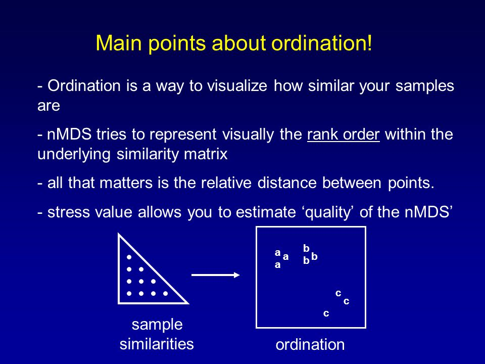 - Ordination is a way to visualize how similar your samples are - nMDS tries to represent visually the rank order within the underlying similarity matrix - all that matters is the relative distance between points.
