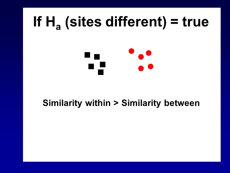 If H a (sites different) = true Similarity within > Similarity between