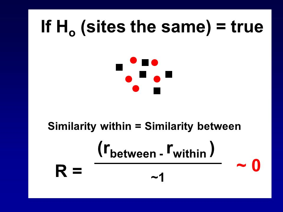If H o (sites the same) = true Similarity within = Similarity between ~ 0 (r between - r within ) R = ~1